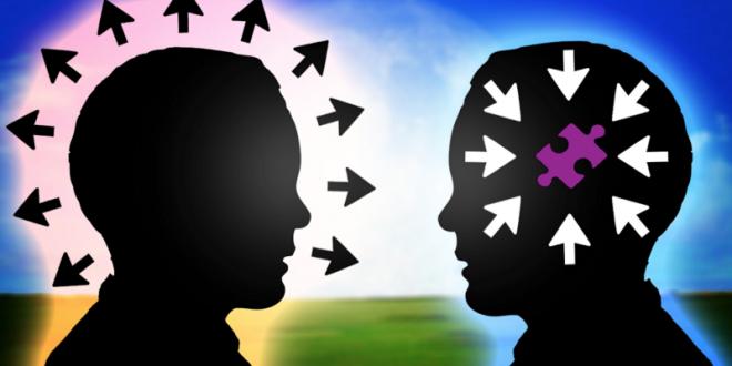 Introvert ekstrovert